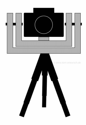 Vertorama Nodalpunktadapter frontale Ansicht