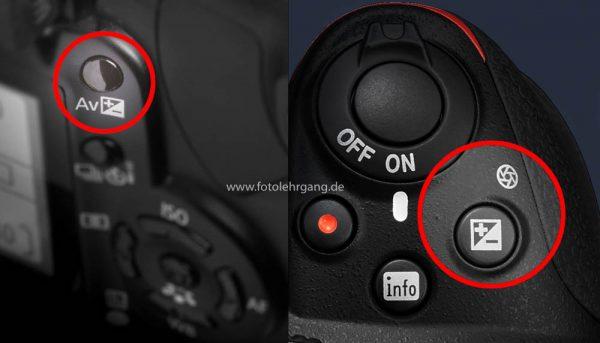 Illustration zu Belichtungskorrektur und Blendeneinstellung bei Canon und Nikon