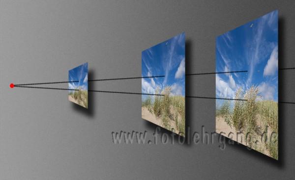 Bei zum Abstand proportionaler Bildgröße sind Details immer im Verhältnis gleich groß (Strahlensatz)
