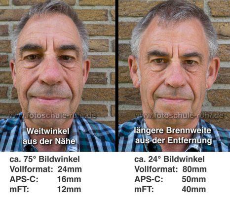 Illustration zu : Brennweitenvergleich Portrait