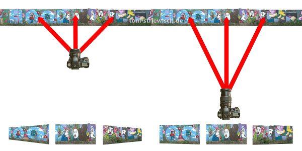 Illustration zu unterschiedlichen Fluchtlinien von Tele- und Weitwinkelobjektiven